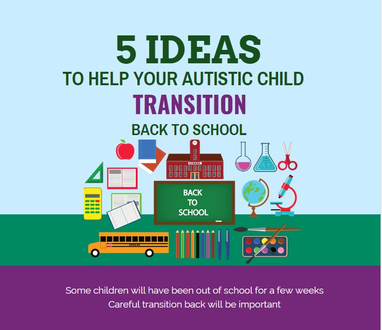 Idea 1 transiton back to school